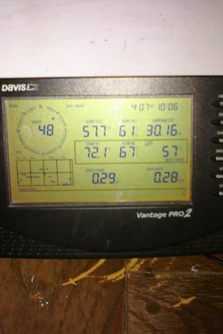 48 knots